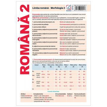 Pliant limba romana – Morfologie 2 (Booklet)