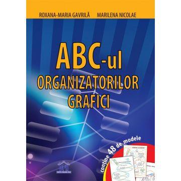 ABC-ul organizatorilor grafici (DPH)